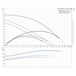 image: Pompa Grundfos UPS 40-60/2F + GWARANCJA