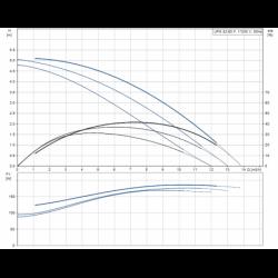 image: Pompa LFP 32pou60A/B ~ Grundfos UPS 32-60 F 230V (UPC) GWARANCJA