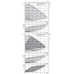 image: Pompa Obiegowa Wilo Stratos 40/1-12 + GWARANCJA