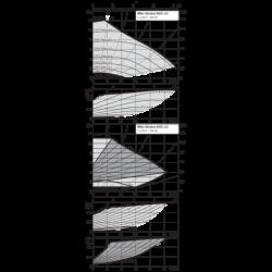 image: Pompa Obiegowa KSB Rio-Eco 50-120 PN 6/10 zamiennik Wilo Stratos 50/1-12