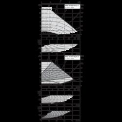 image: Pompa Obiegowa KSB Rio-Eco 65-120 PN 6/10 zamiennik Wilo Stratos 65/1-12