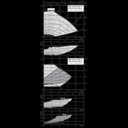 image: Pompa Obiegowa KSB Rio-Eco 40-80 PN 6/10 zamiennik Wilo Stratos 40/1-8